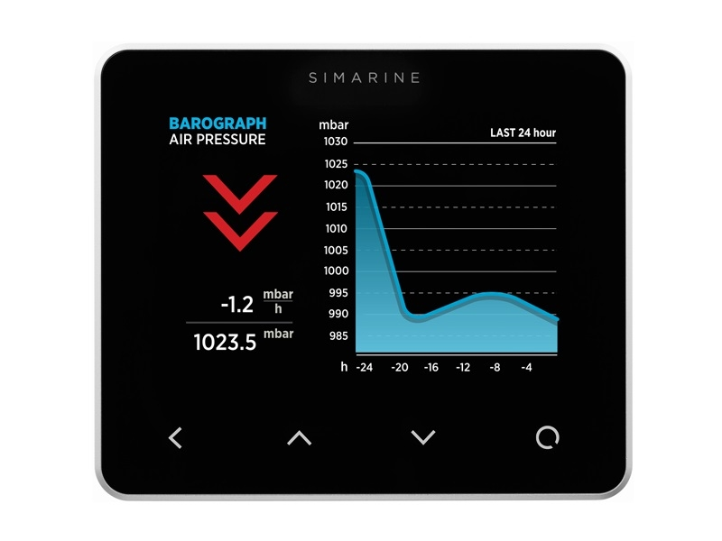 PICO – Intelligent Battery Monitor w/ Wi-Fi & Barograph Function (display only)