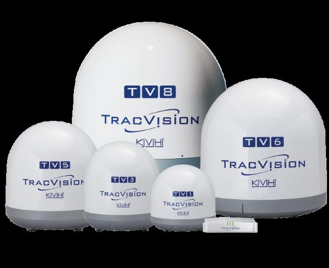Série TracVision KVH